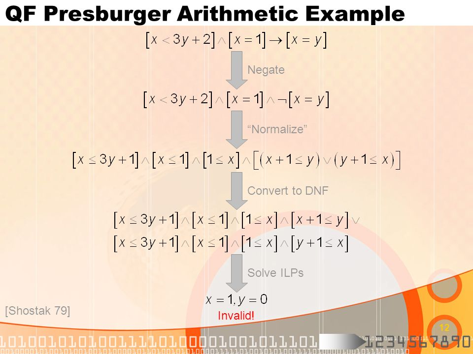 QF Presburger Arithmetic Example