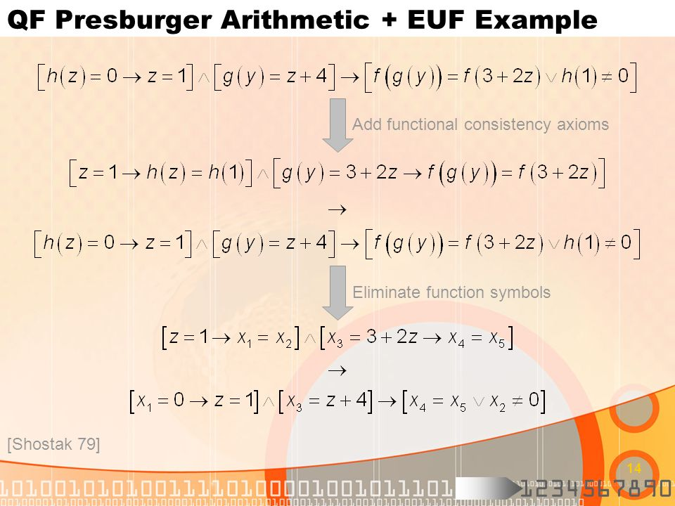 QF Presburger Arithmetic + EUF Example