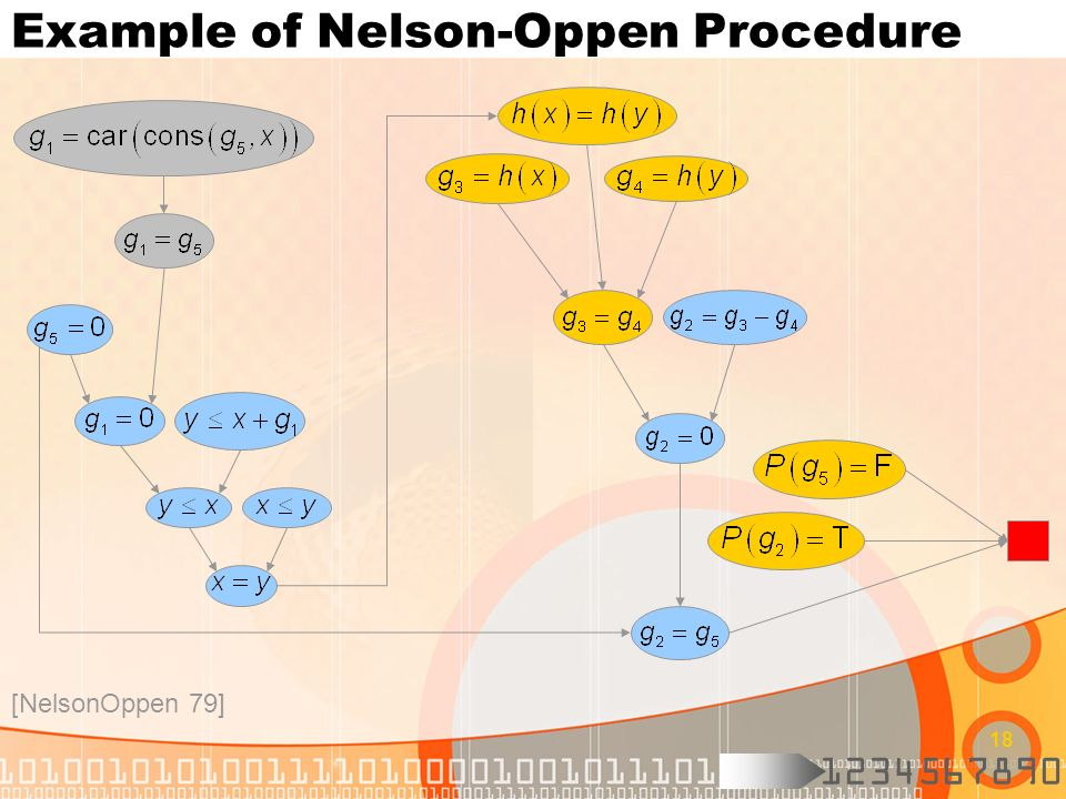 Example of Nelson-Oppen Procedure