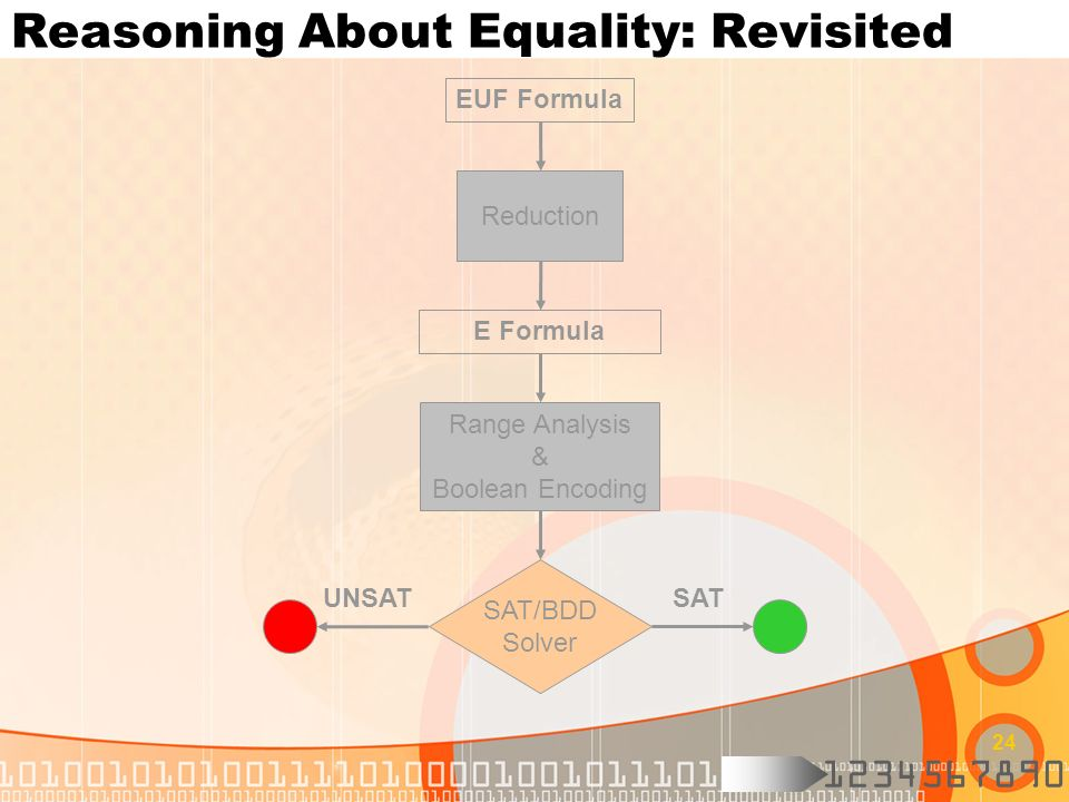 Reasoning About Equality: Revisited