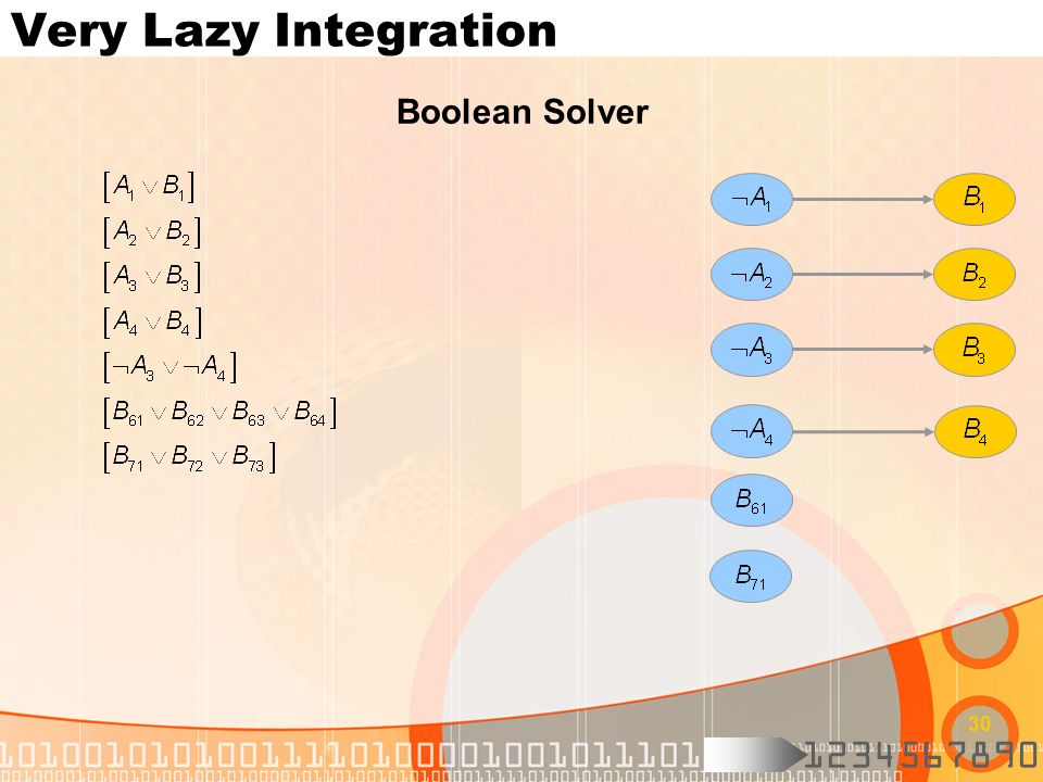 Very Lazy Integration Boolean Solver