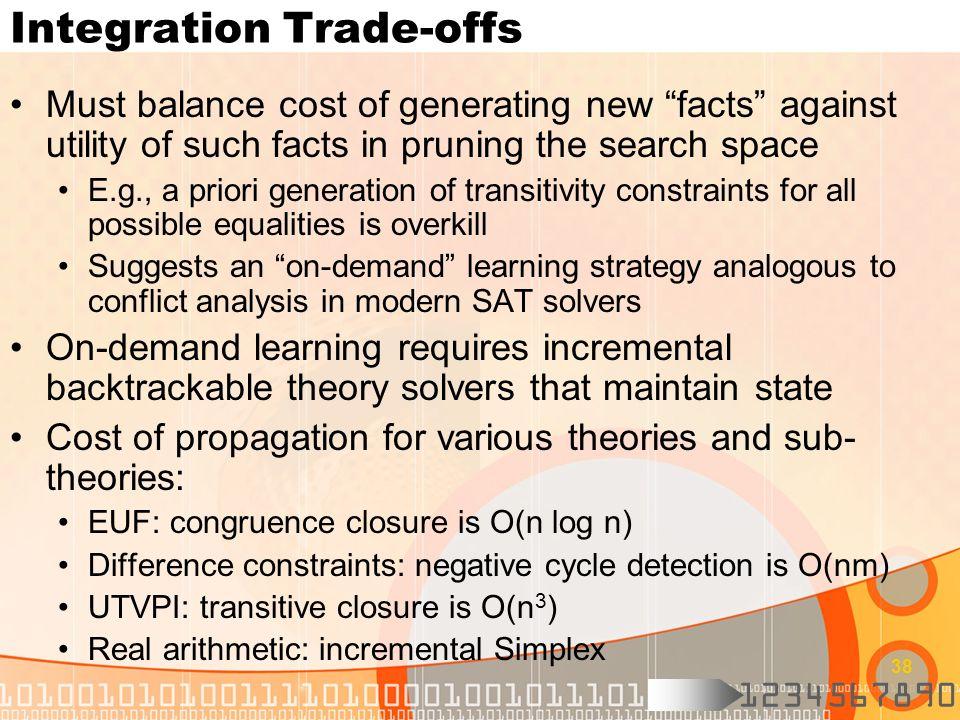 Integration Trade-offs