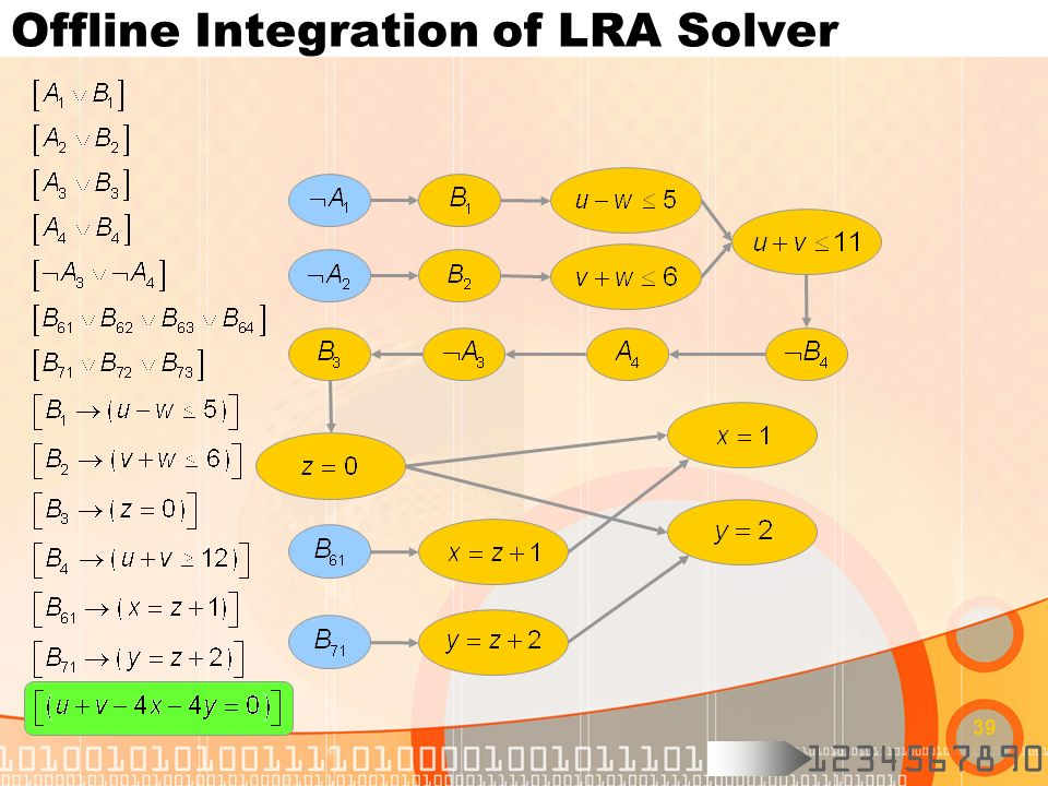 Offline Integration of LRA Solver