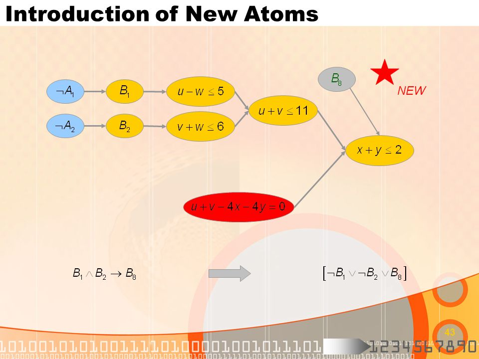 Introduction of New Atoms