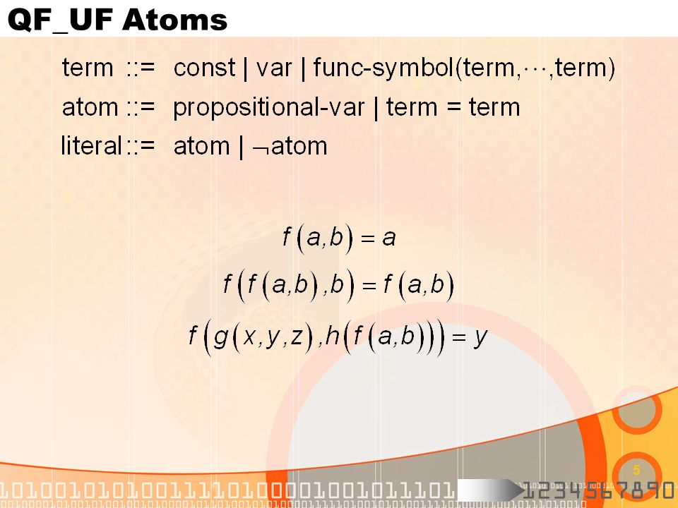 QF_UF Atoms