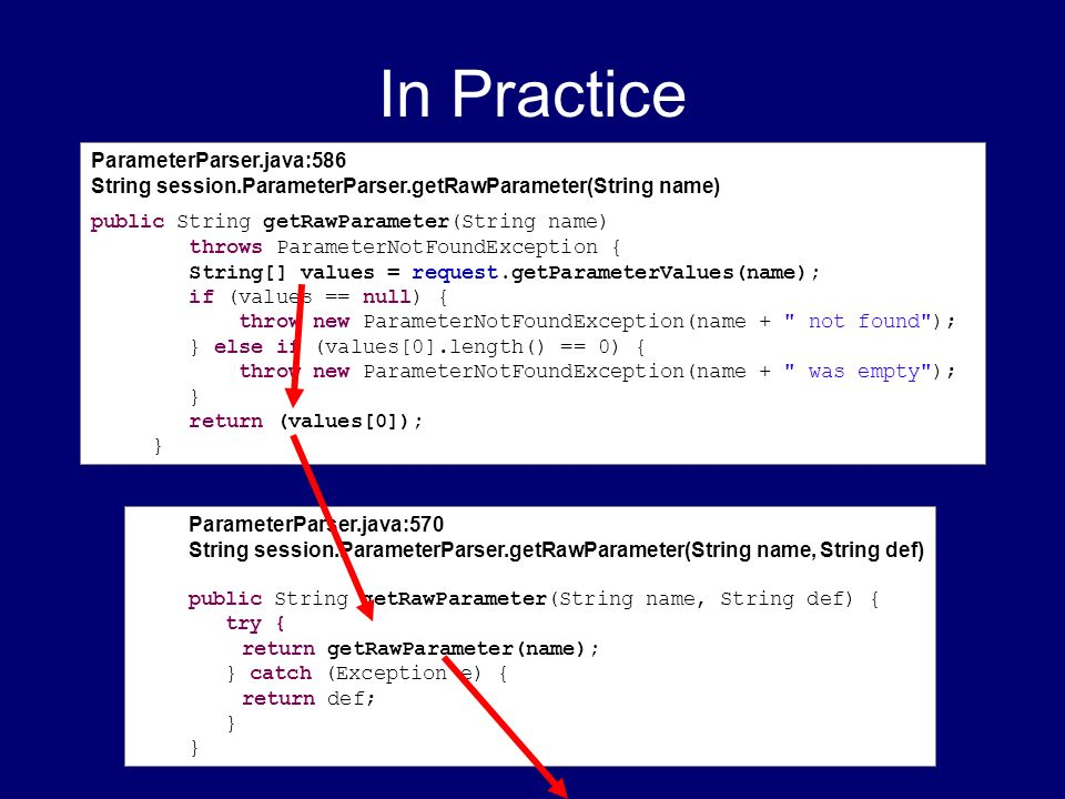 In Practice ParameterParser.java:586