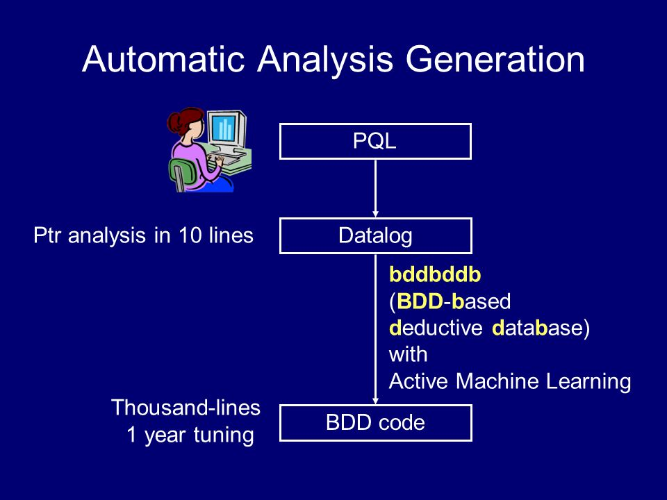 Automatic Analysis Generation