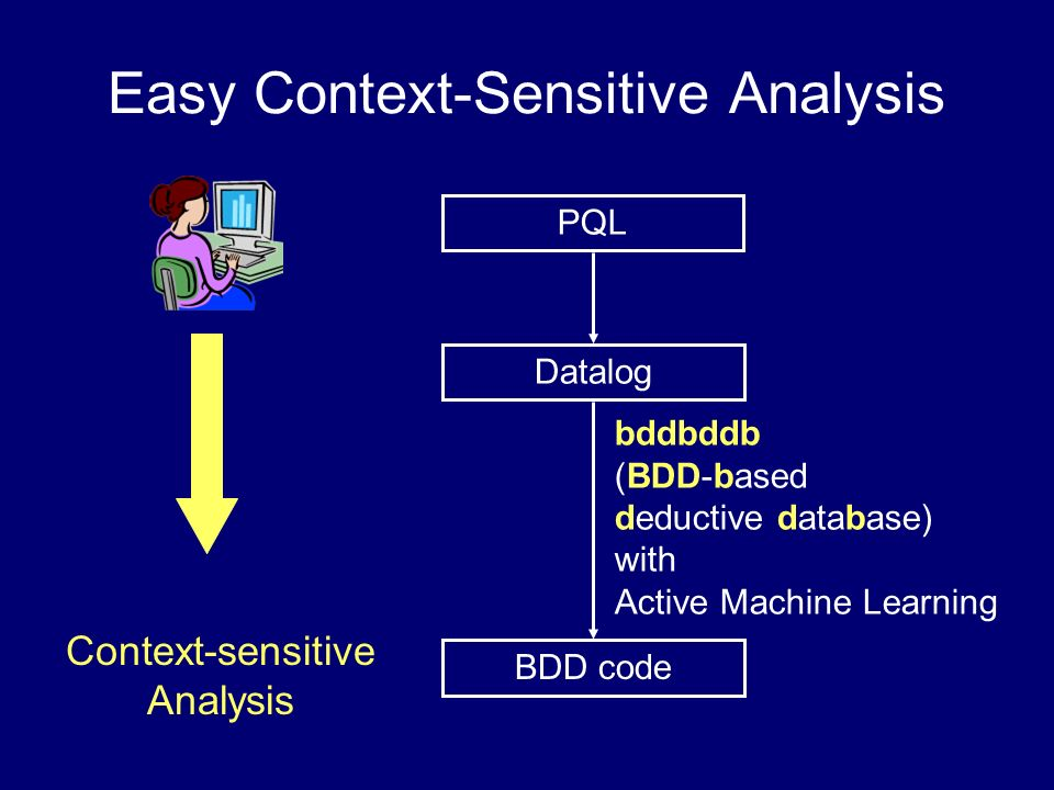 Easy Context-Sensitive Analysis