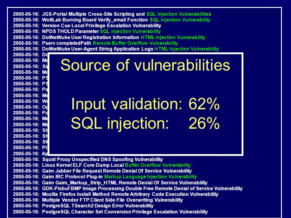 Source of vulnerabilities