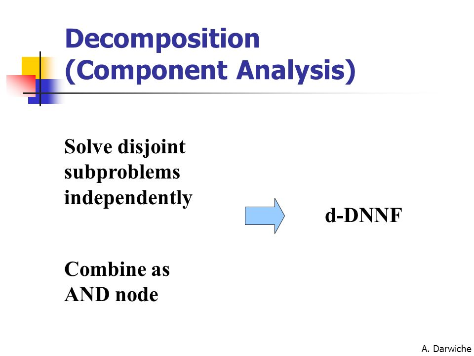 Decomposition (Component Analysis)