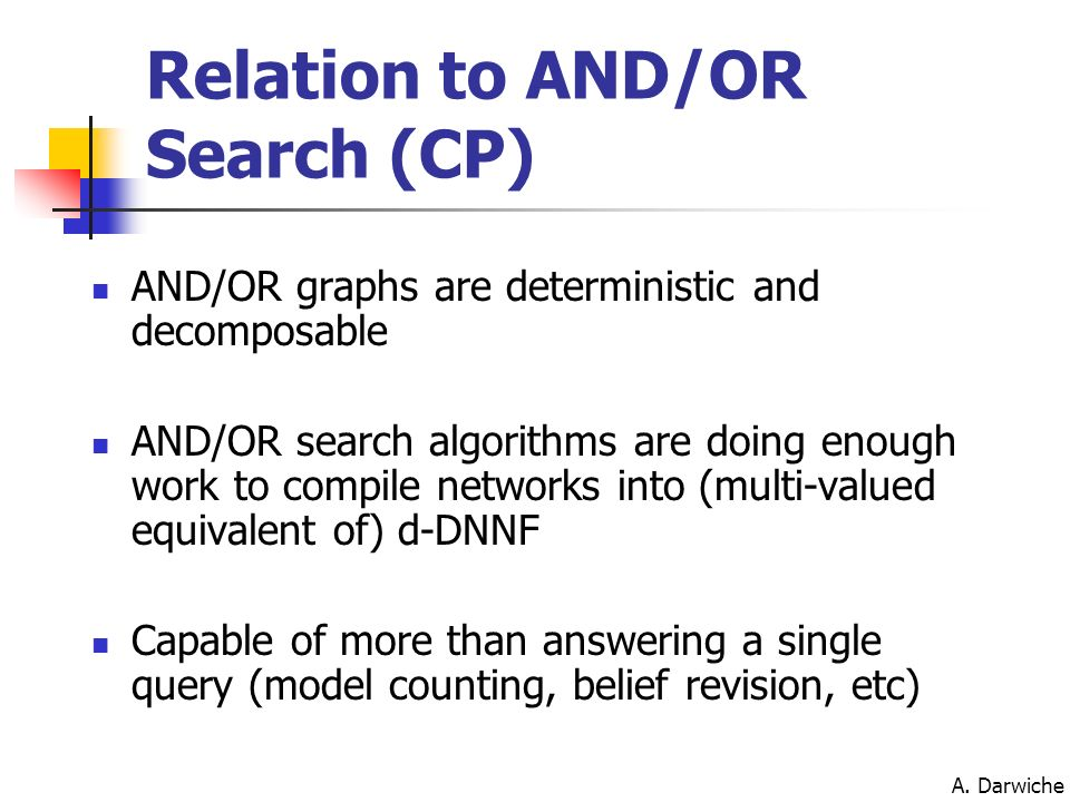 Relation to AND/OR Search (CP)