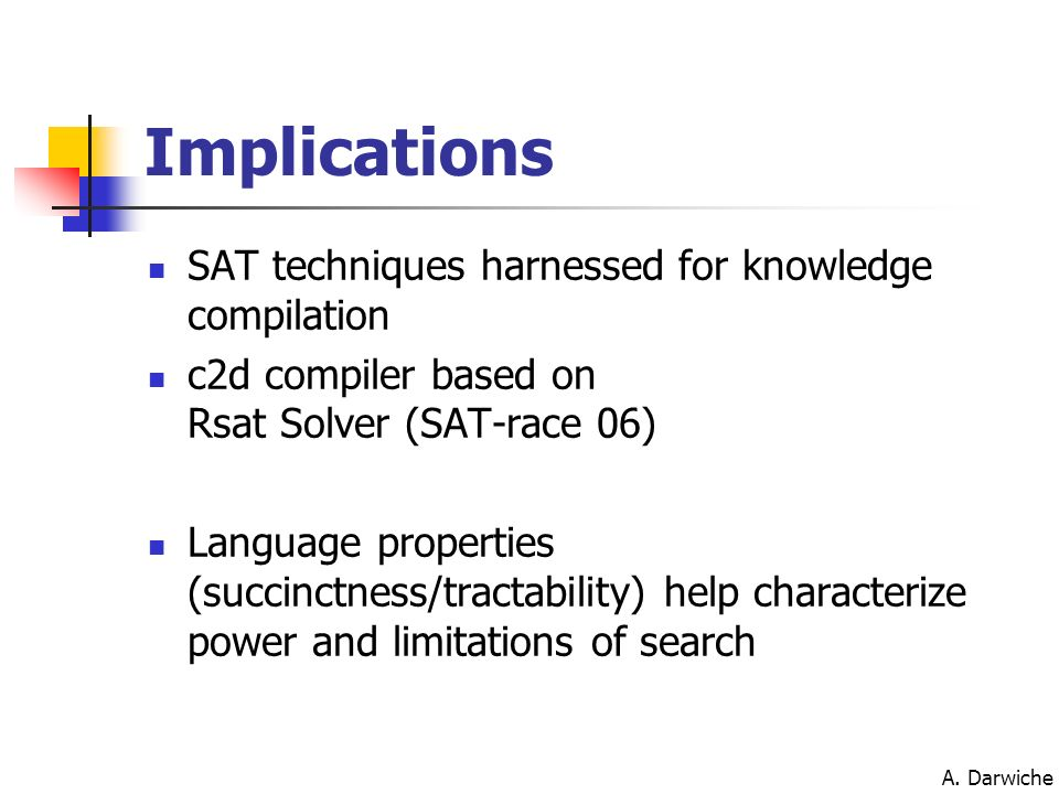 Implications SAT techniques harnessed for knowledge compilation