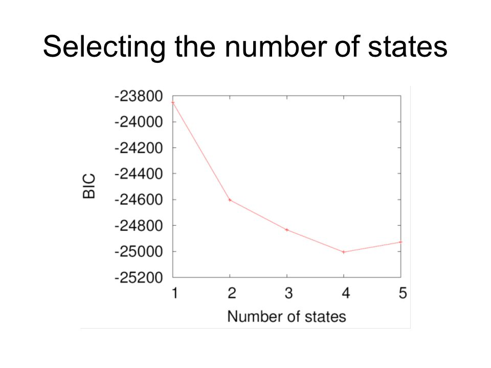 Selecting the number of states
