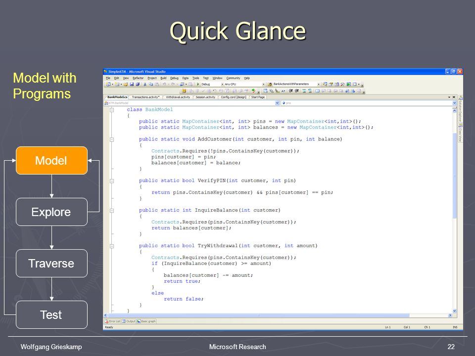 Quick Glance Model with Programs Model Explore Traverse Test