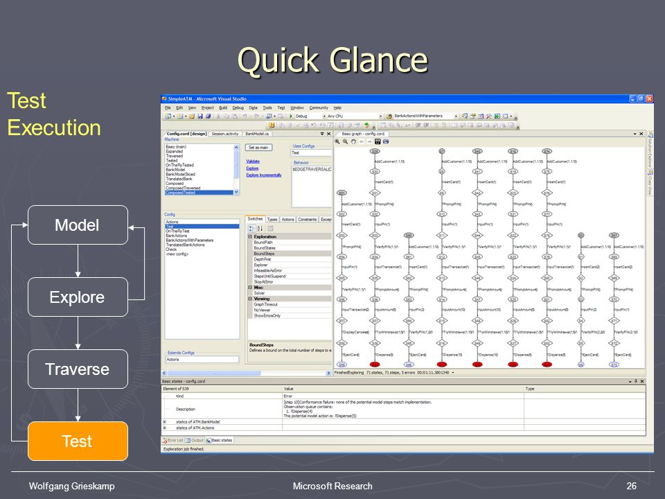 Quick Glance Test Execution Model Explore Traverse Test