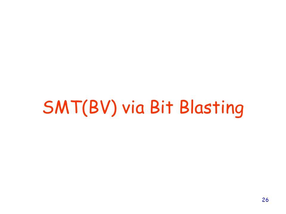 SMT(BV) via Bit Blasting