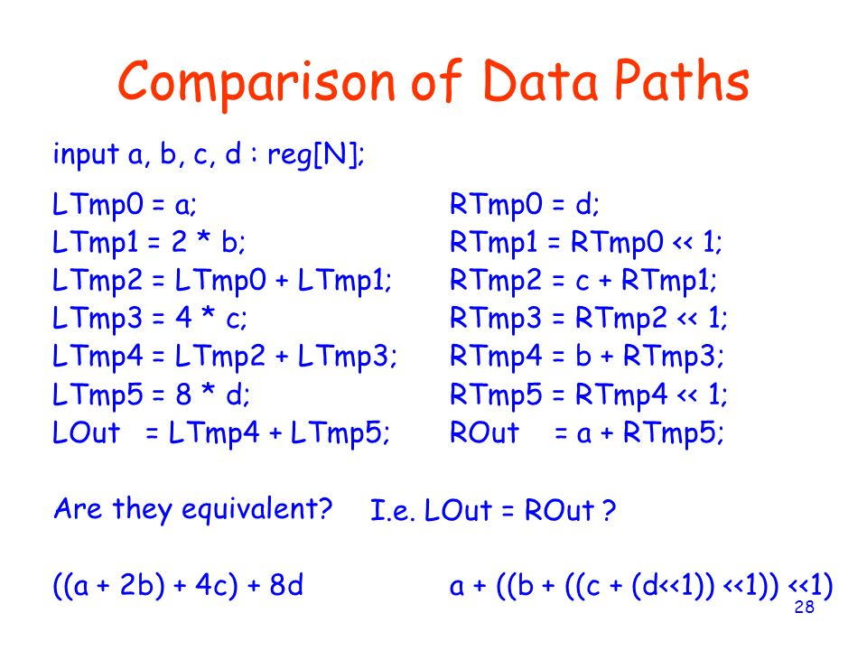 Comparison of Data Paths