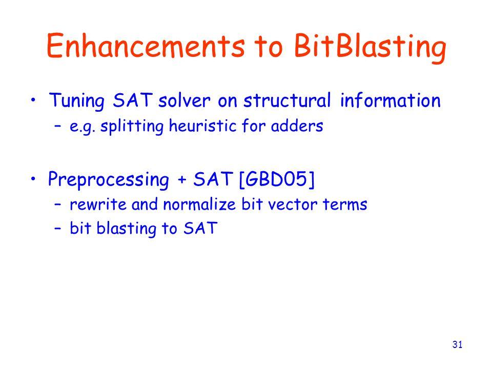 Enhancements to BitBlasting