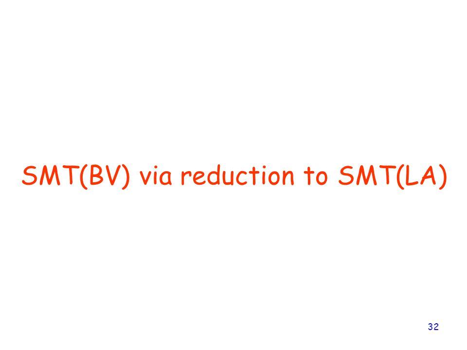 SMT(BV) via reduction to SMT(LA)