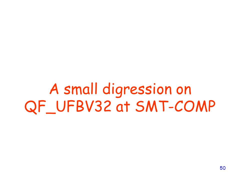 A small digression on QF_UFBV32 at SMT-COMP