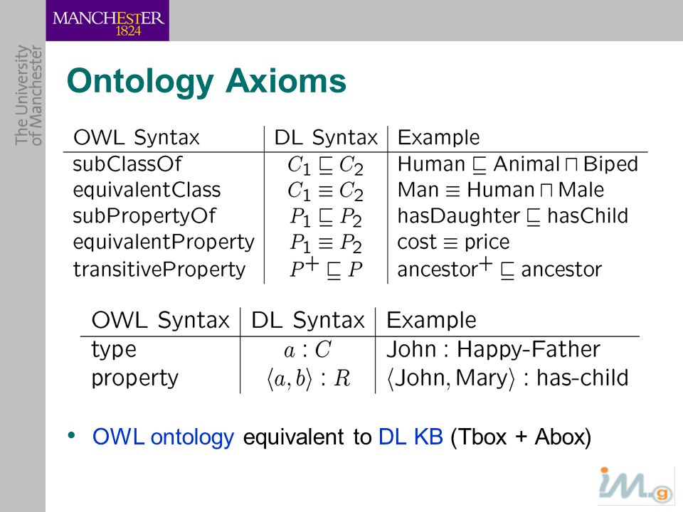 Ontology Axioms OWL ontology equivalent to DL KB (Tbox + Abox)