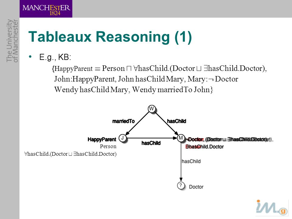 Tableaux Reasoning (1) E.g., KB: