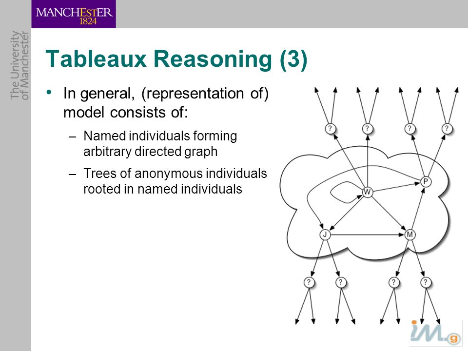 Tableaux Reasoning (3) In general, (representation of) model consists of: Named individuals forming arbitrary directed graph.