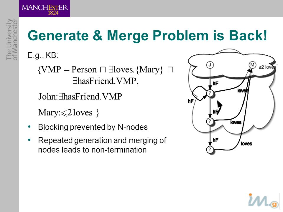 Generate & Merge Problem is Back!