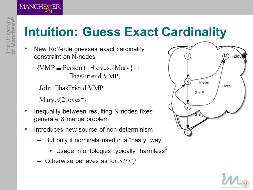 Intuition: Guess Exact Cardinality