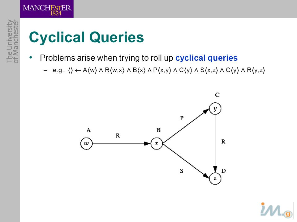 Cyclical Queries Problems arise when trying to roll up cyclical queries.