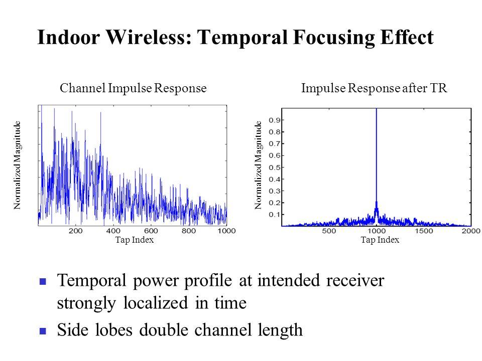 Indoor Wireless: Temporal Focusing Effect