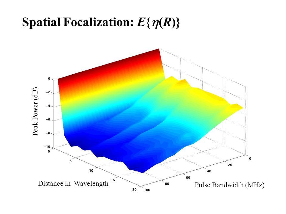 Spatial Focalization: E{(R)}