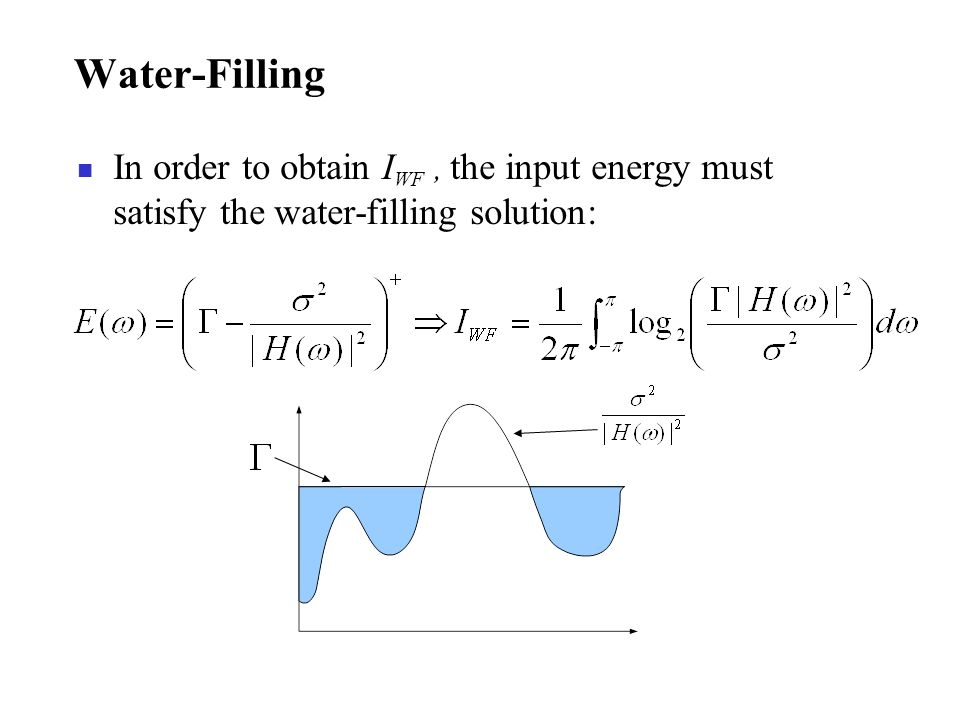 Water-Filling In order to obtain IWF , the input energy must satisfy the water-filling solution: