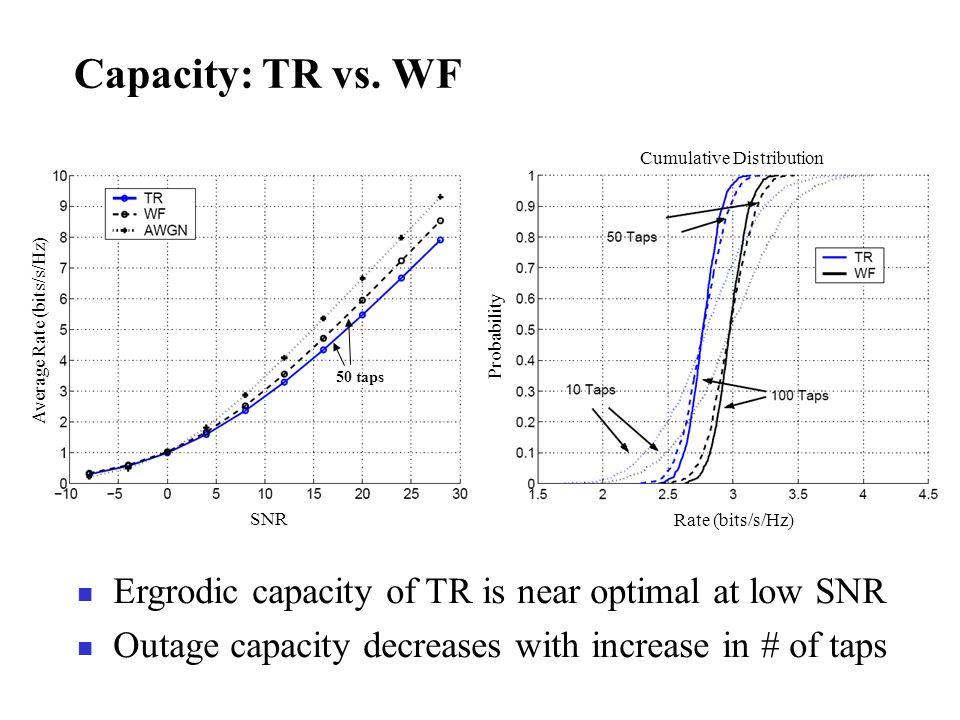 Capacity: TR vs. WF Ergrodic capacity of TR is near optimal at low SNR