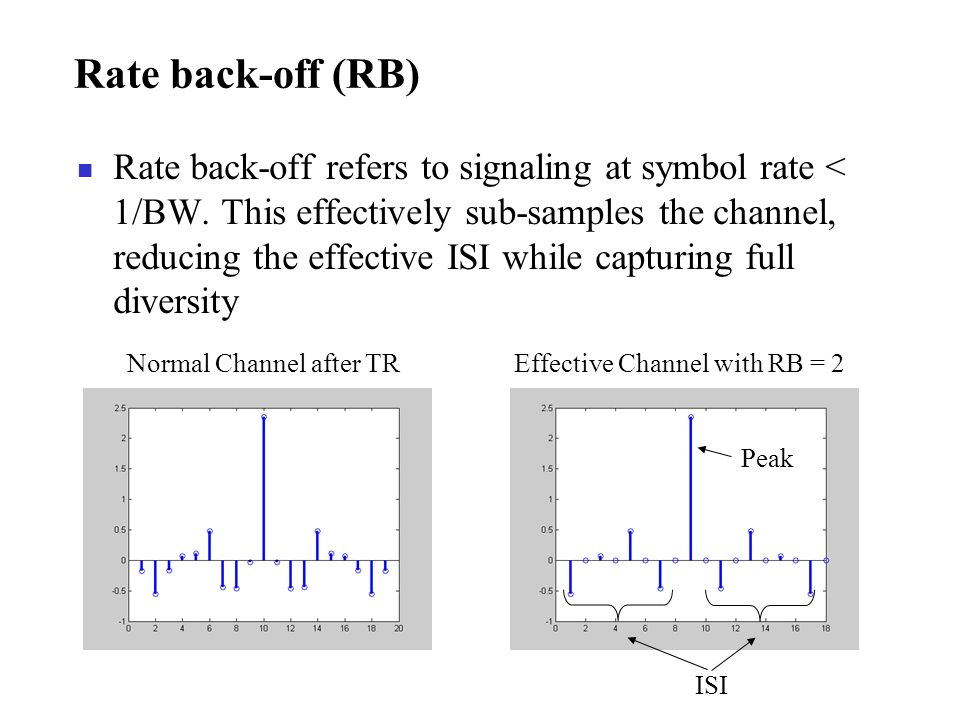 Rate back-off (RB)