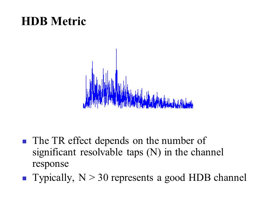 HDB Metric The TR effect depends on the number of significant resolvable taps (N) in the channel response.