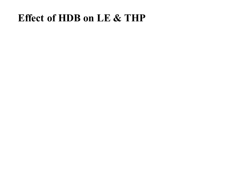 Effect of HDB on LE & THP