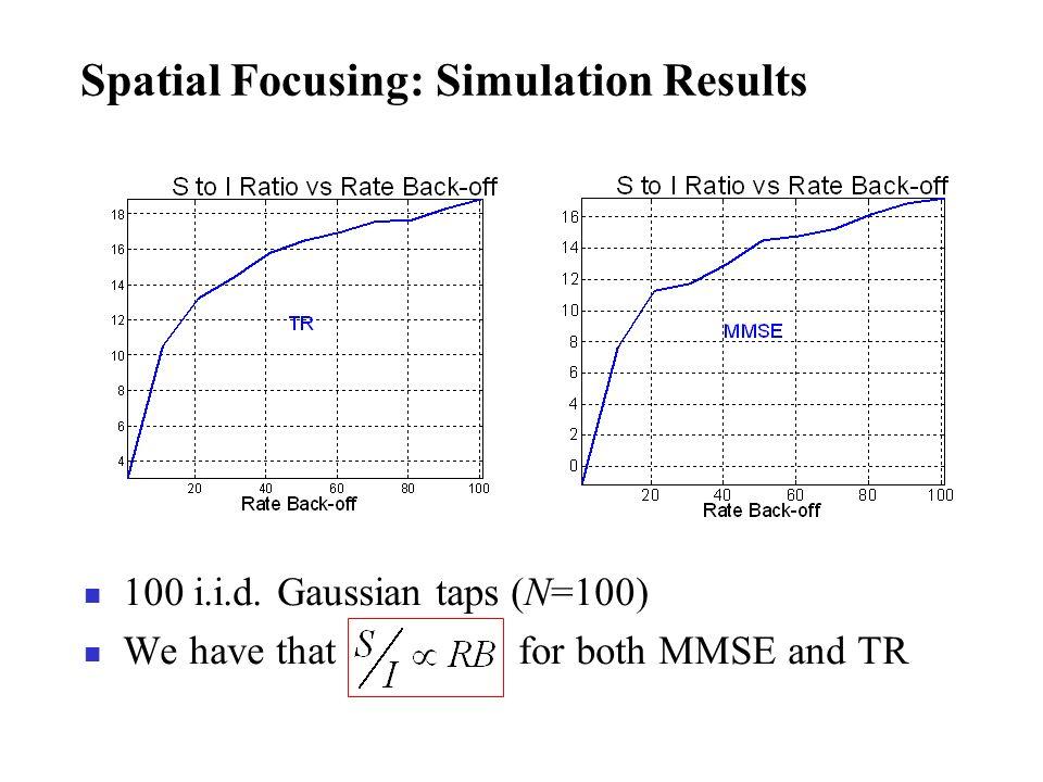 Spatial Focusing: Simulation Results