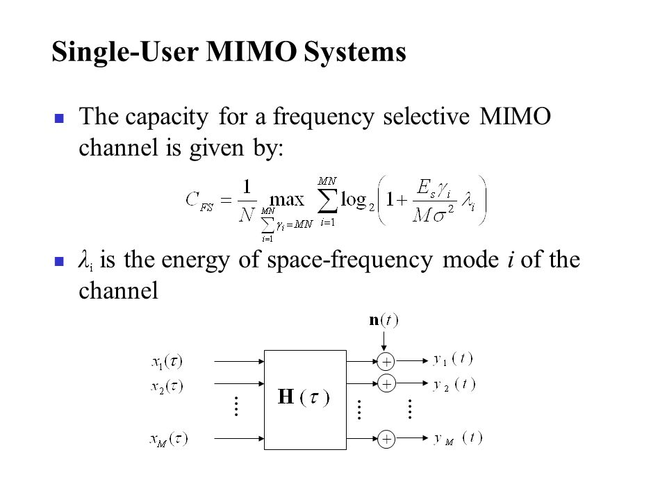 Single-User MIMO Systems