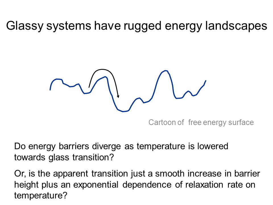 Glassy systems have rugged energy landscapes
