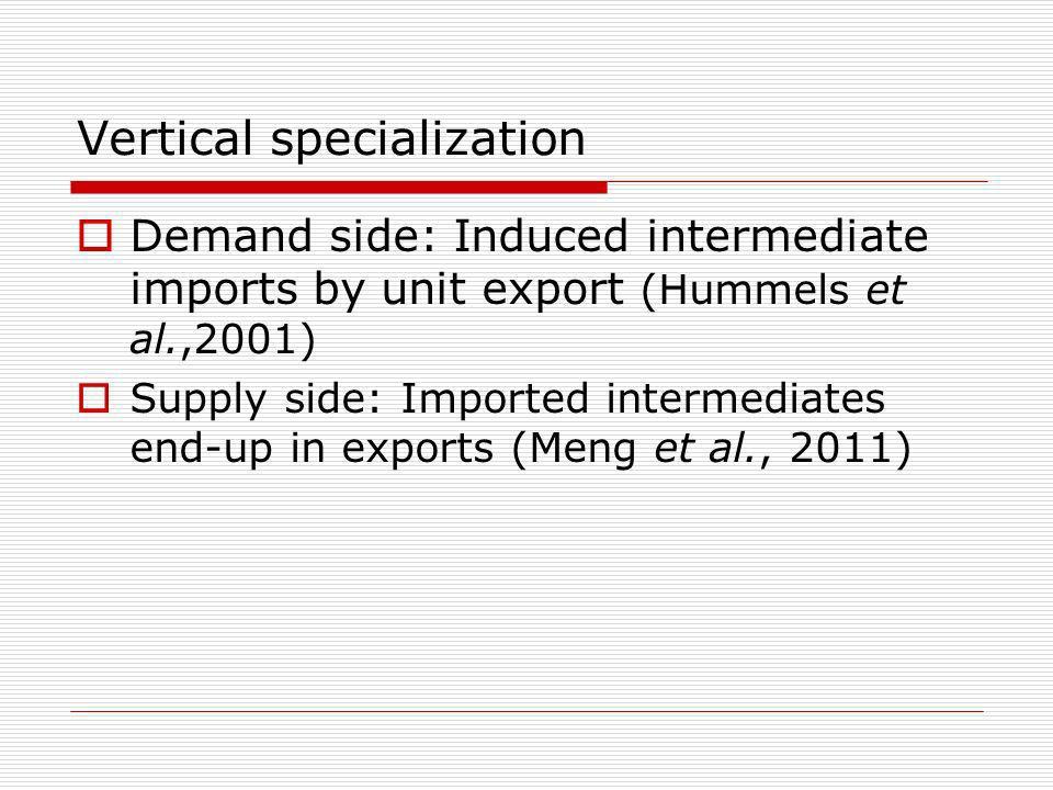 Vertical specialization