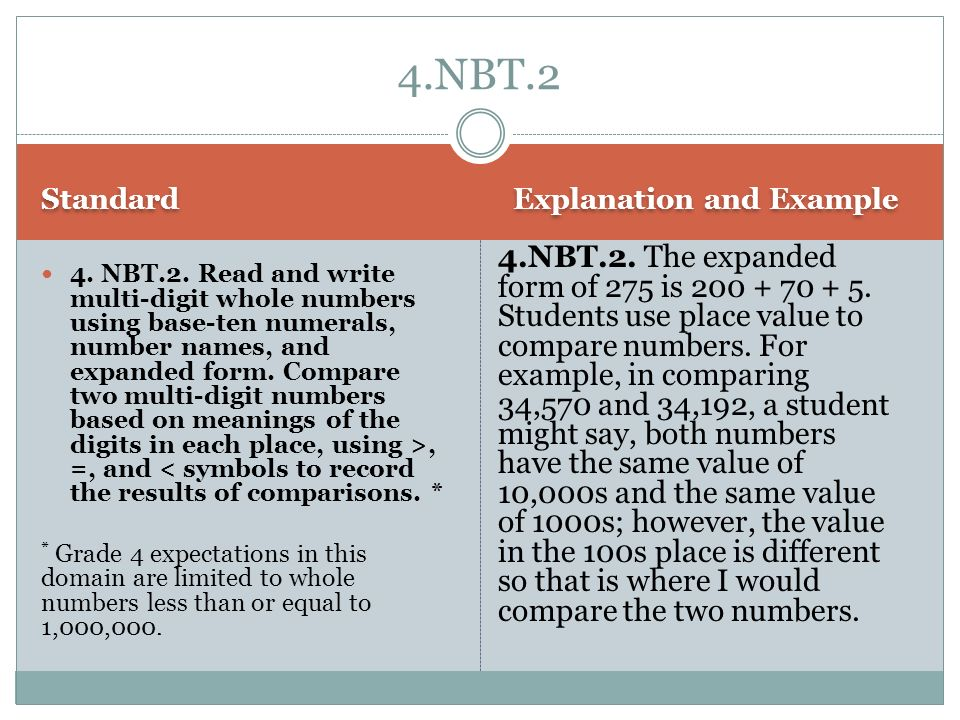 4.NBT.2 Standard. Explanation and Example.