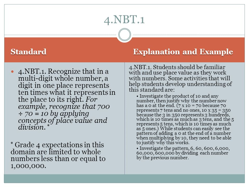 4.NBT.1 Standard Explanation and Example