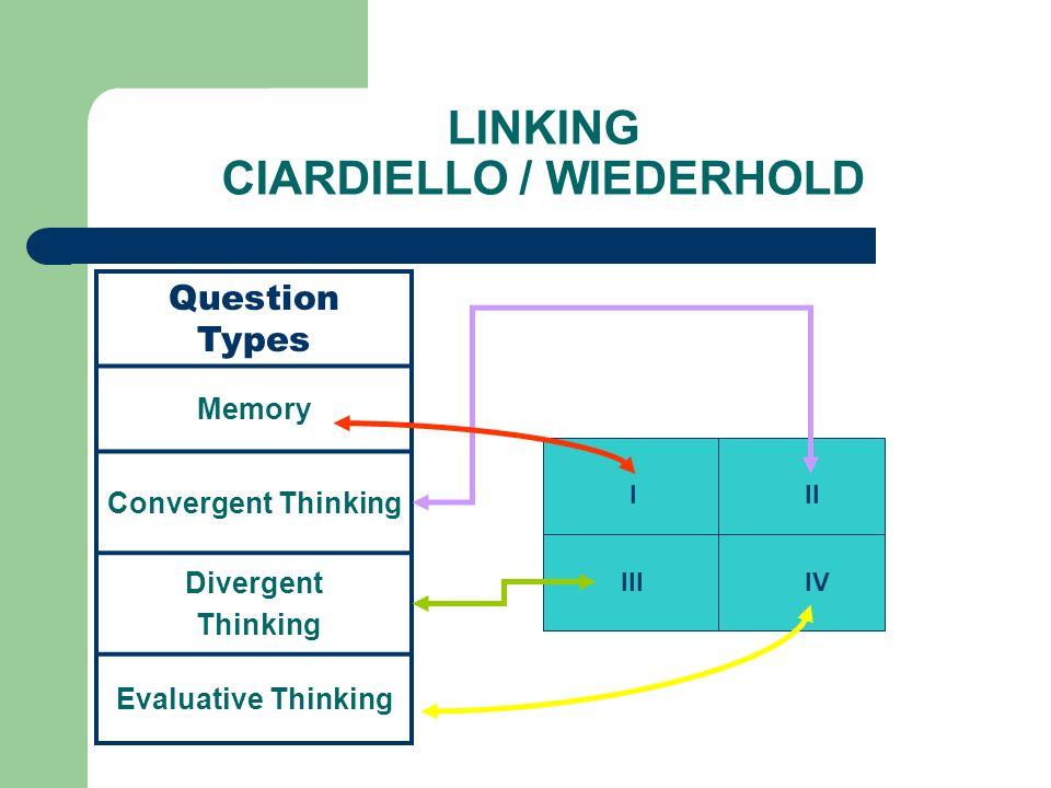 LINKING CIARDIELLO / WIEDERHOLD
