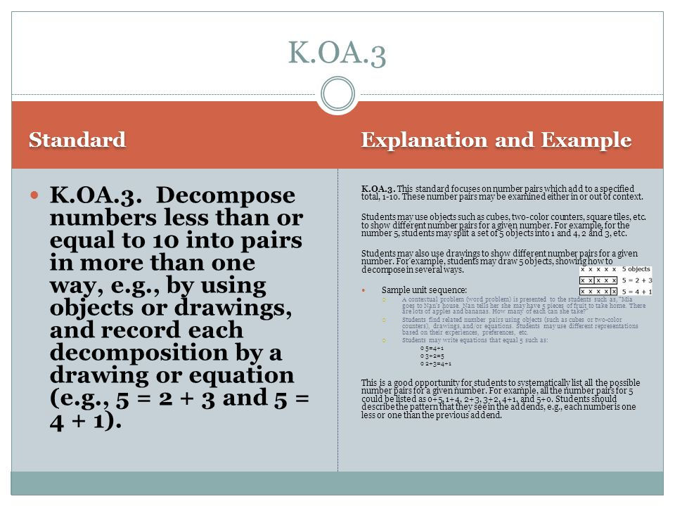 K.OA.3 Standard. Explanation and Example.