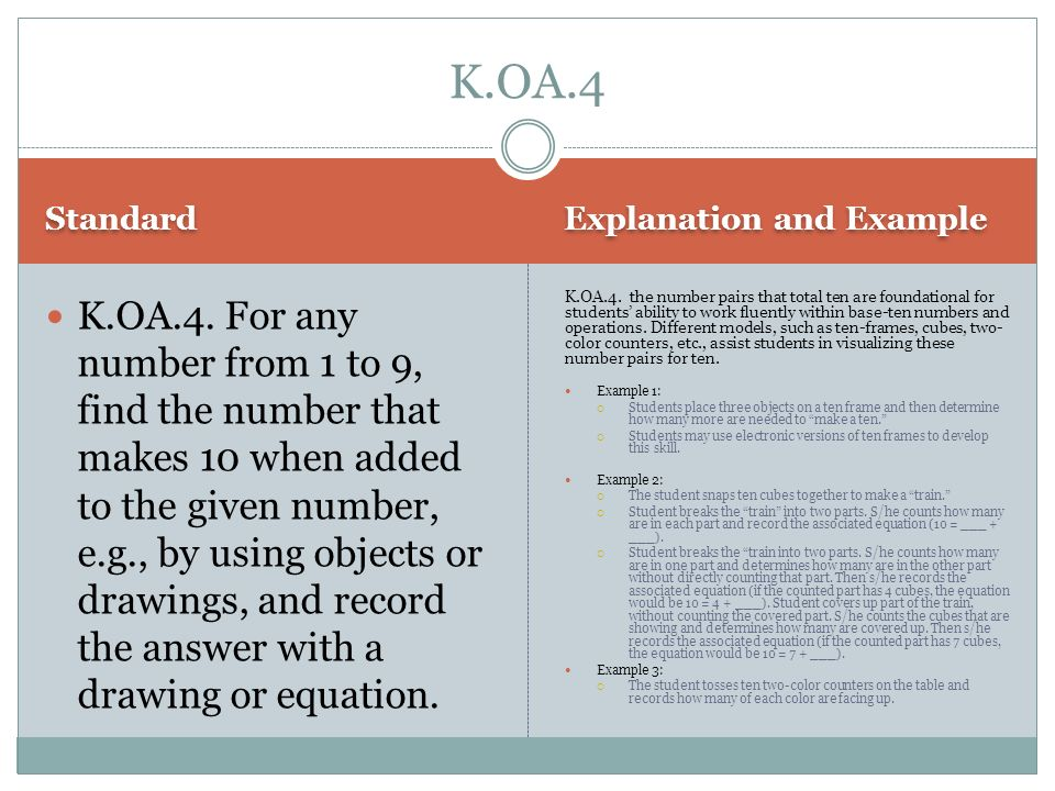 K.OA.4 Standard. Explanation and Example.