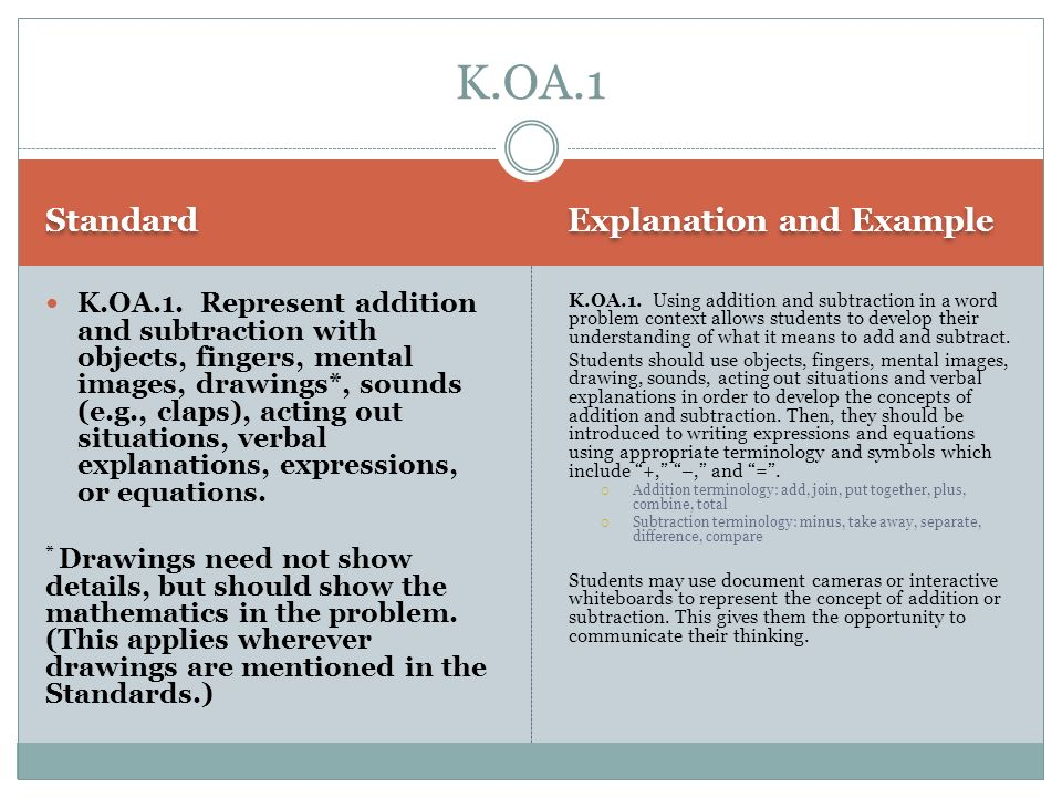 K.OA.1 Standard Explanation and Example