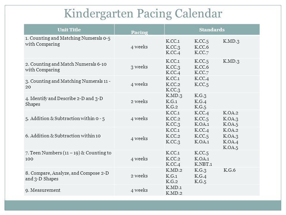 Kindergarten Pacing Calendar