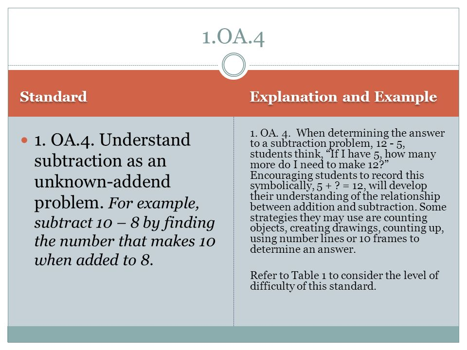 1.OA.4 Standard. Explanation and Example.