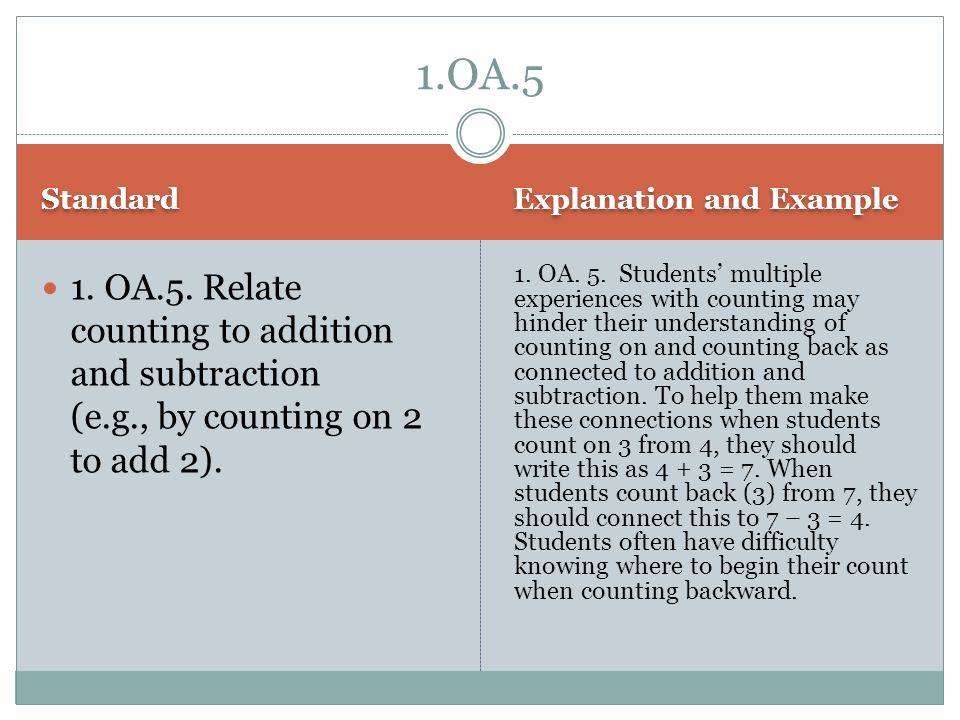 1.OA.5 Standard. Explanation and Example. 1. OA.5. Relate counting to addition and subtraction (e.g., by counting on 2 to add 2).